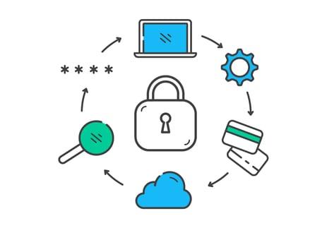 ISO 27001 security awareness