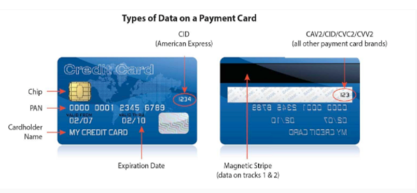 types of data on a payment card