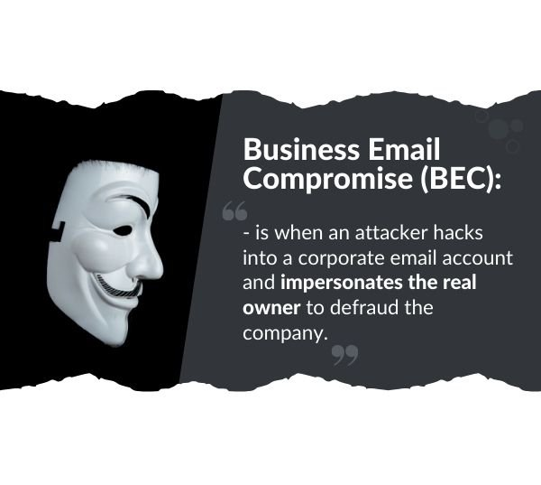 The definition of Business Email Compromise
